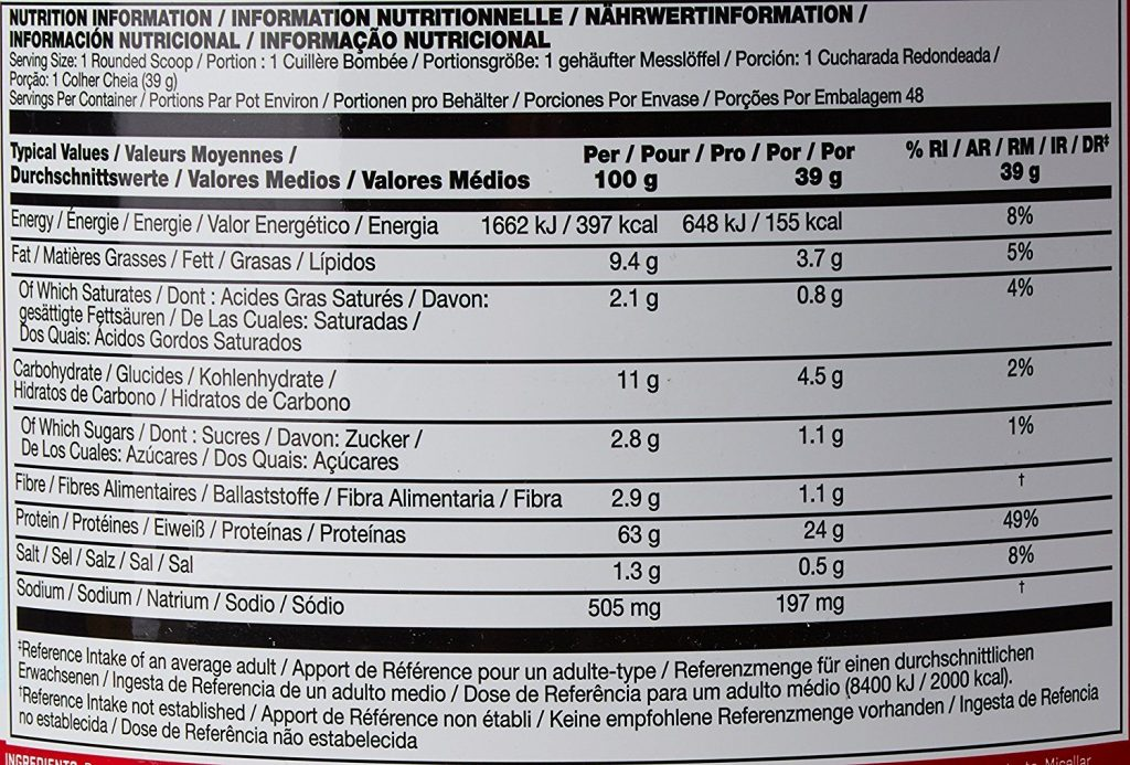 BSN Syntha Nutritional Content