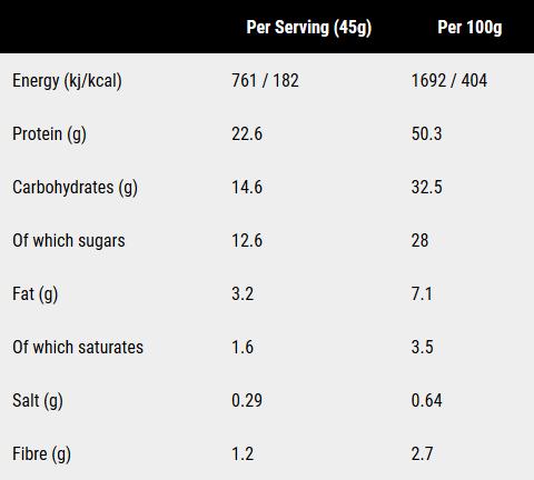 Matrix Diet Whey Nutrition