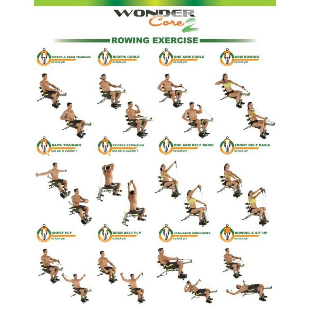 woder Core 2 Exercise Chart