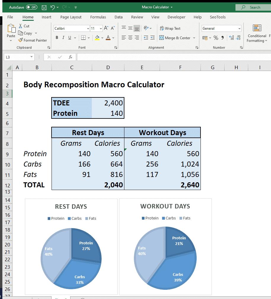 Macro Calculator Body Recomposition